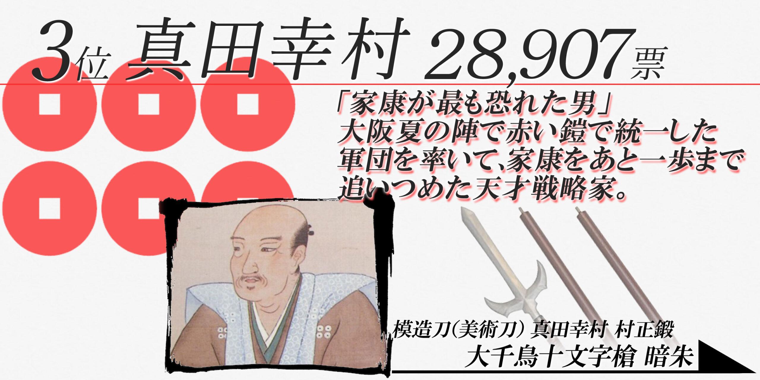 3位 真田幸村